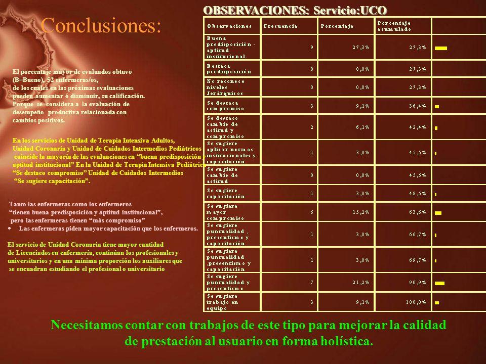 OBSERVACIONES: Servicio:UCO