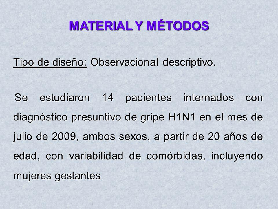 MATERIAL Y MÉTODOS Tipo de diseño: Observacional descriptivo.
