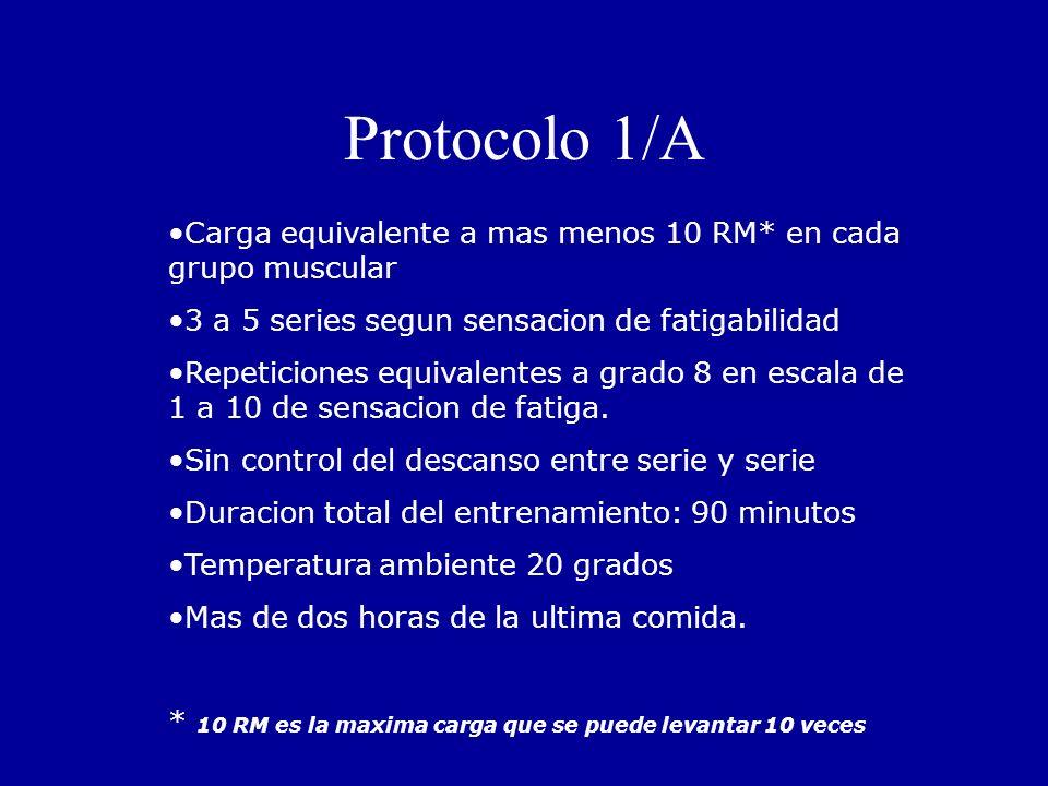 Protocolo 1/A Carga equivalente a mas menos 10 RM* en cada grupo muscular. 3 a 5 series segun sensacion de fatigabilidad.