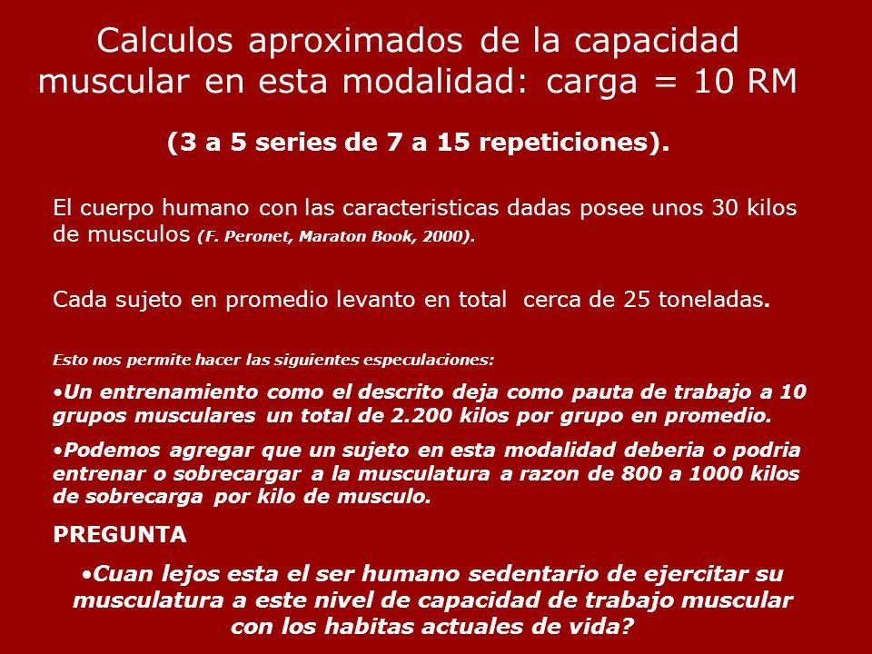 Calculos aproximados de la capacidad muscular en esta modalidad: carga = 10 RM (3 a 5 series de 7 a 15 repeticiones).