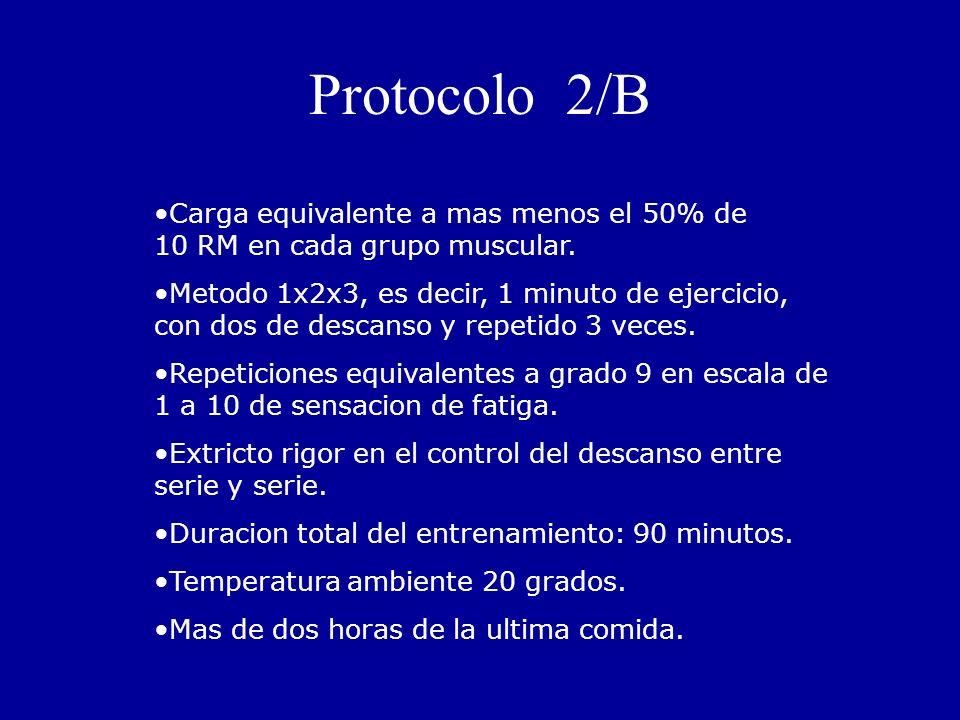 Protocolo 2/BCarga equivalente a mas menos el 50% de 10 RM en cada grupo muscular.