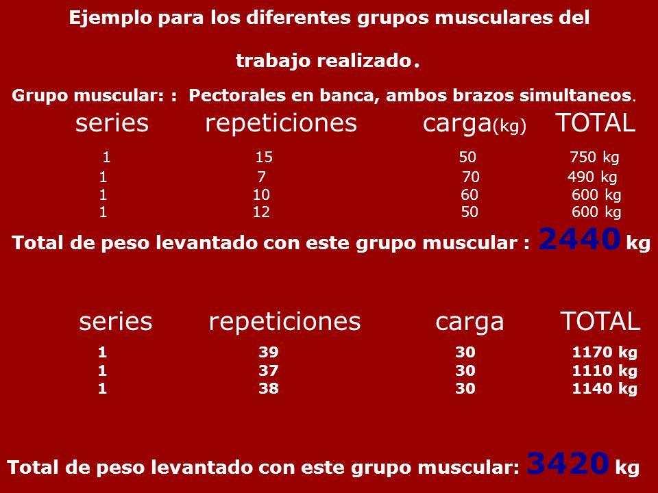 Ejemplo para los diferentes grupos musculares del trabajo realizado.