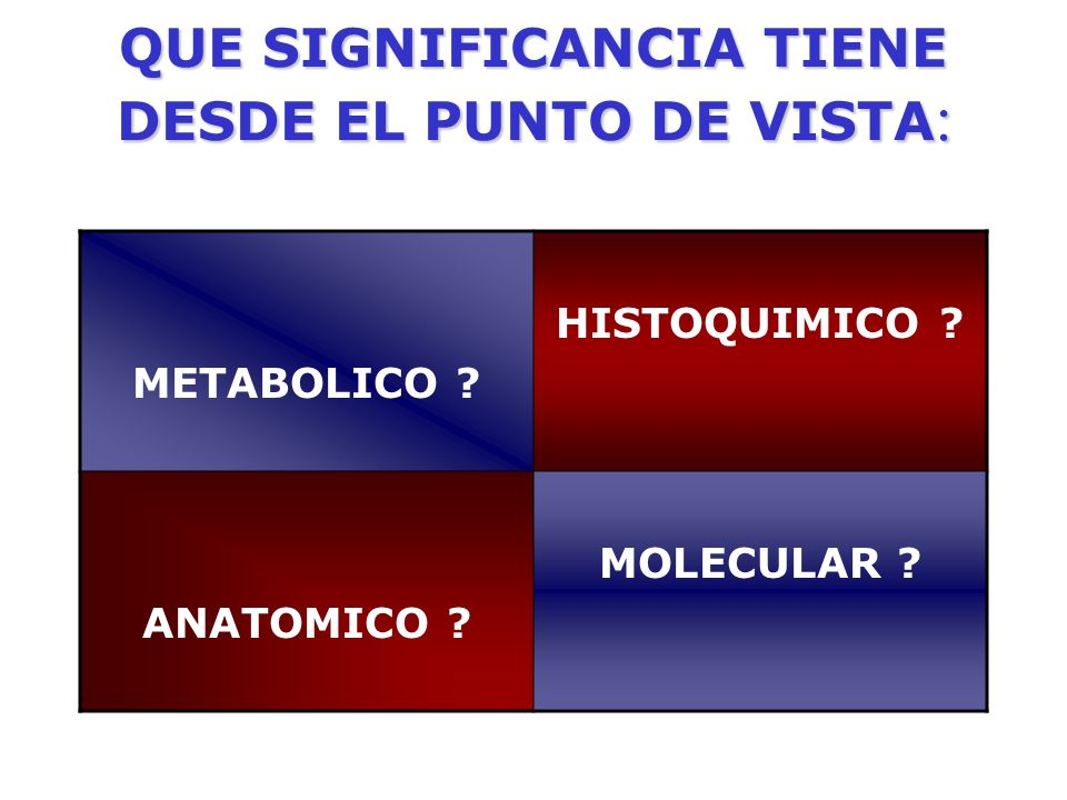QUE SIGNIFICANCIA TIENE DESDE EL PUNTO DE VISTA: