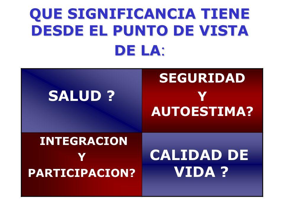 QUE SIGNIFICANCIA TIENE DESDE EL PUNTO DE VISTA DE LA: