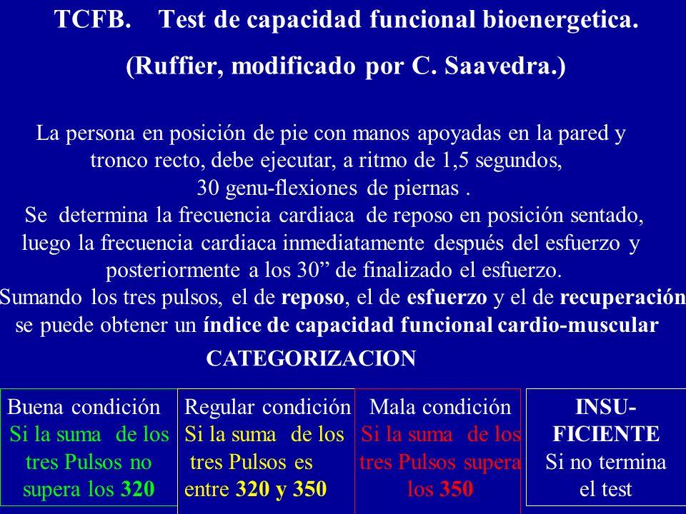 TCFB. Test de capacidad funcional bioenergetica