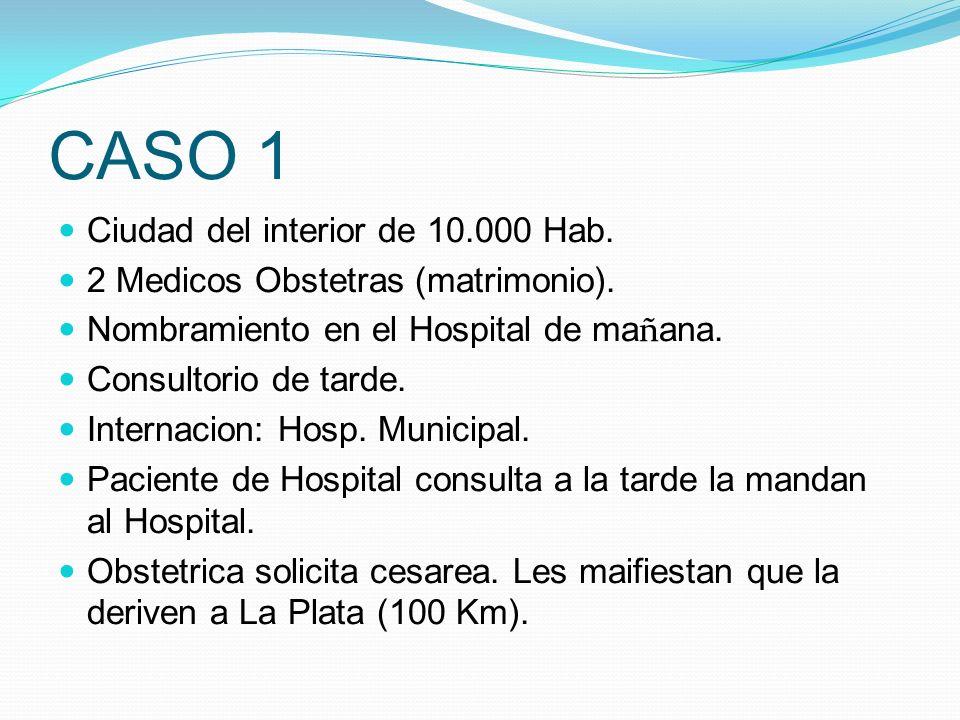 CASO 1 Ciudad del interior de 10.000 Hab.