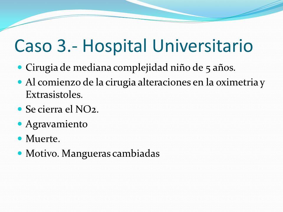 Caso 3.- Hospital Universitario