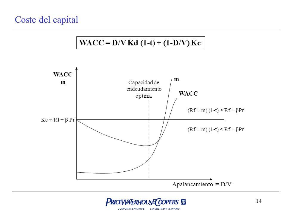 Coste del capital WACC = D/V Kd (1-t) + (1-D/V) Kc WACC m m WACC