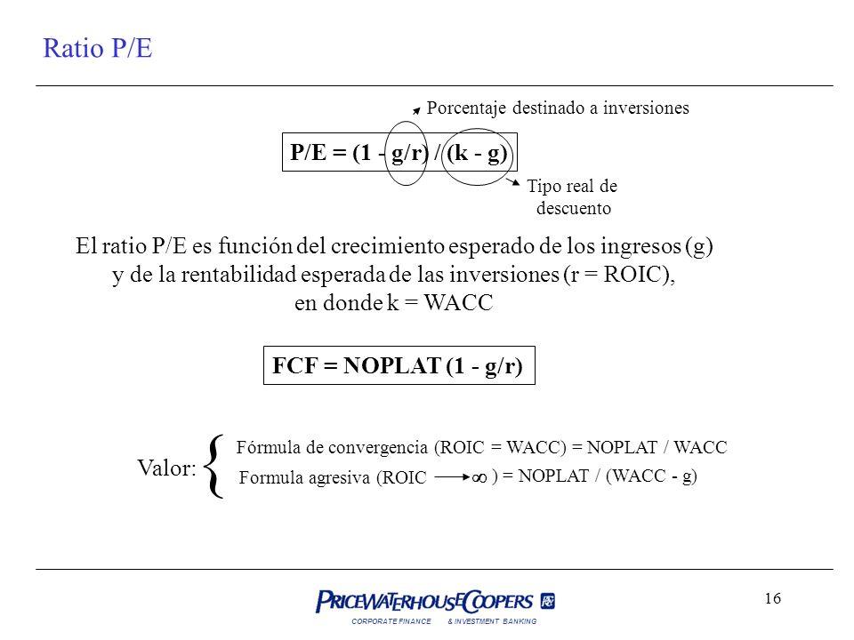 { Ratio P/E P/E = (1 - g/r) / (k - g)