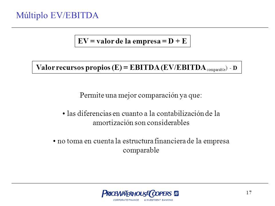 EV = valor de la empresa = D + E