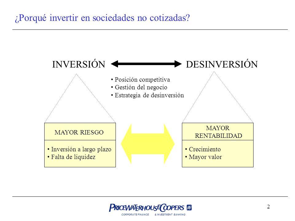 ¿Porqué invertir en sociedades no cotizadas
