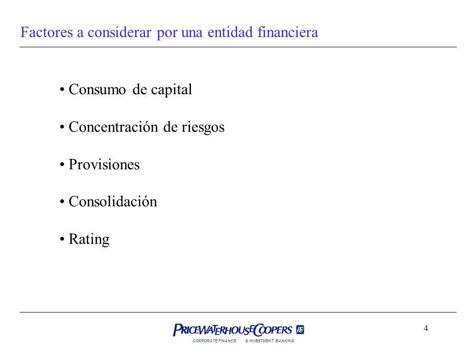 Factores a considerar por una entidad financiera