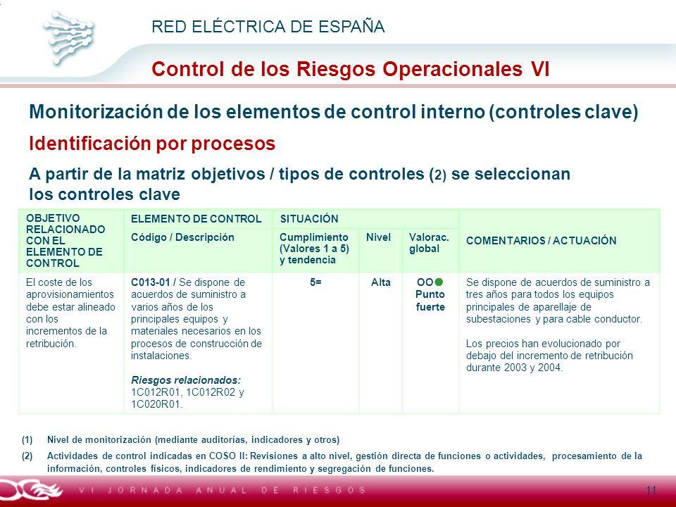 Control de los Riesgos Operacionales VI
