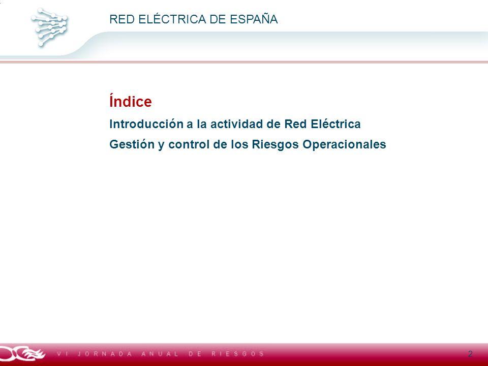 Índice Introducción a la actividad de Red Eléctrica