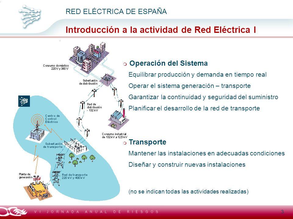 Introducción a la actividad de Red Eléctrica I