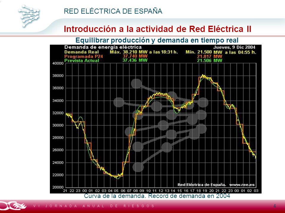 Equilibrar producción y demanda en tiempo real