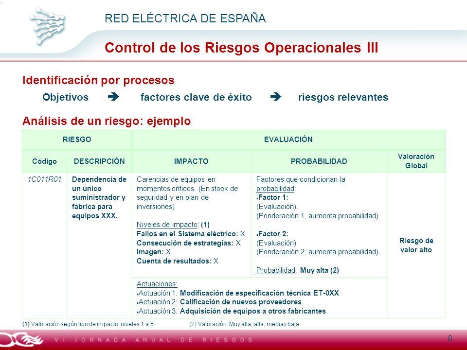 Control de los Riesgos Operacionales III