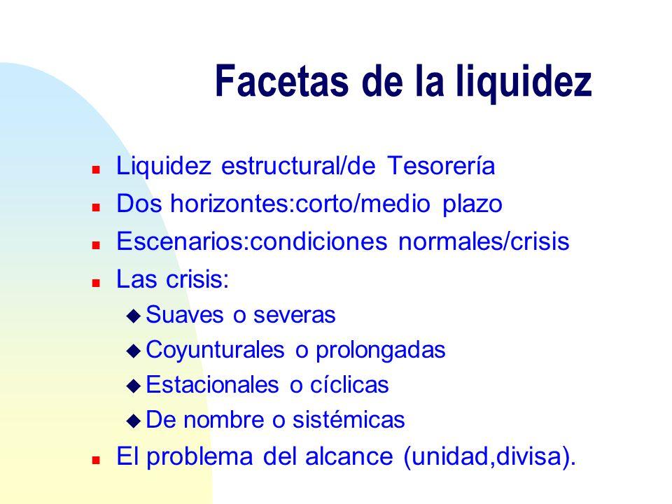 Facetas de la liquidez Liquidez estructural/de Tesorería
