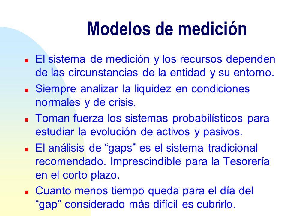 Modelos de medición El sistema de medición y los recursos dependen de las circunstancias de la entidad y su entorno.