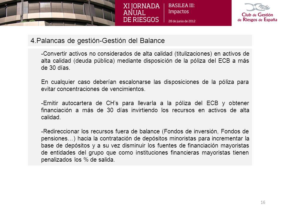 4.Palancas de gestión-Gestión del Balance