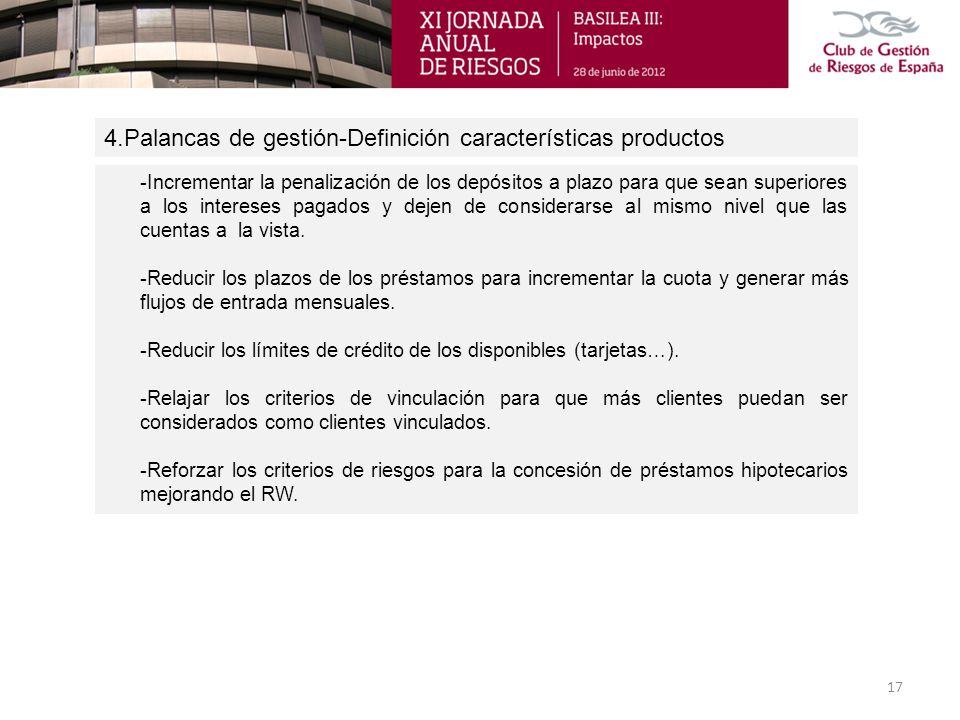 4.Palancas de gestión-Definición características productos