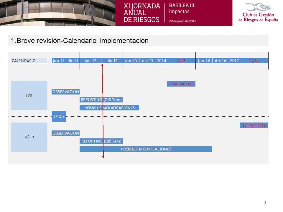 1.Breve revisión-Calendario implementación