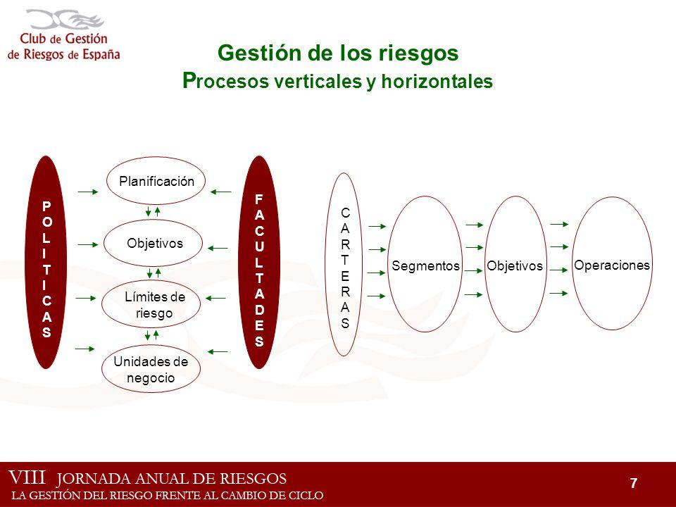 Gestión de los riesgos Procesos verticales y horizontales