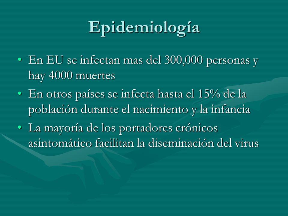 Epidemiología En EU se infectan mas del 300,000 personas y hay 4000 muertes.