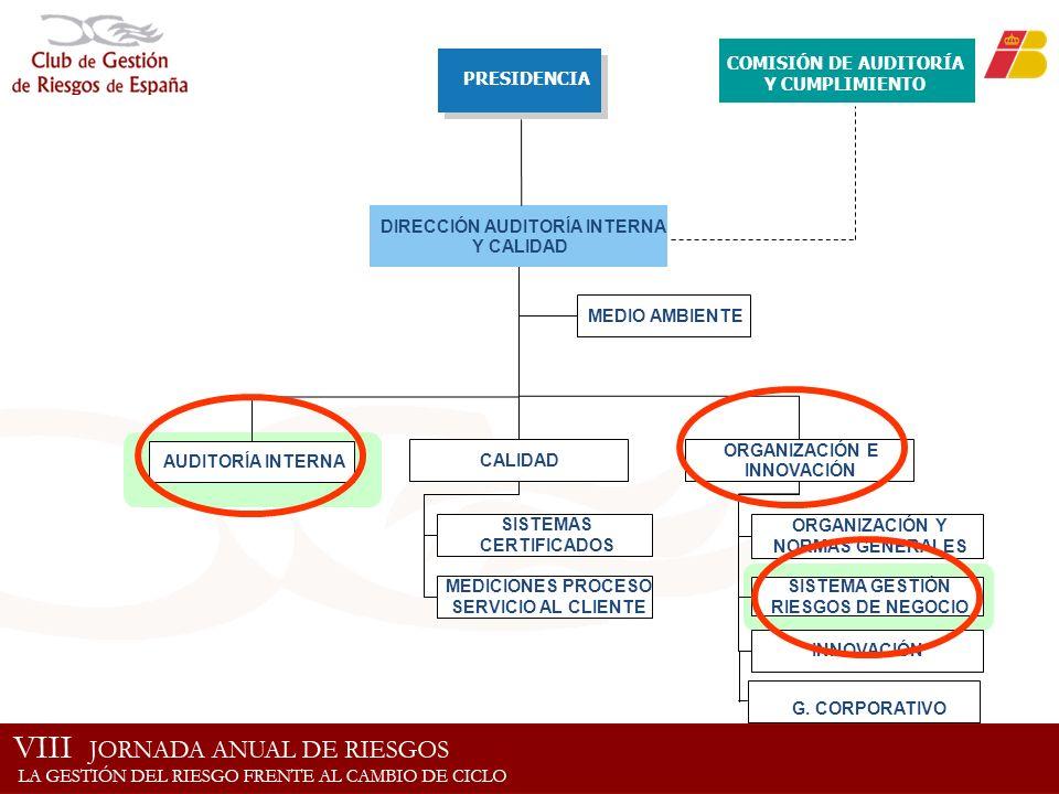 COMISIÓN DE AUDITORÍA Y CUMPLIMIENTO. PRESIDENCIA. DIRECCIÓN AUDITORÍA INTERNA. Y CALIDAD. MEDIO AMBIENTE.