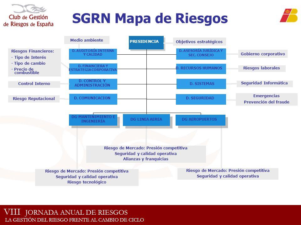 SGRN Mapa de Riesgos Medio ambiente PRESIDENCIA Objetivos estratégicos
