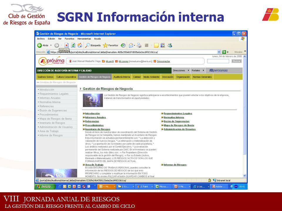 SGRN Información interna