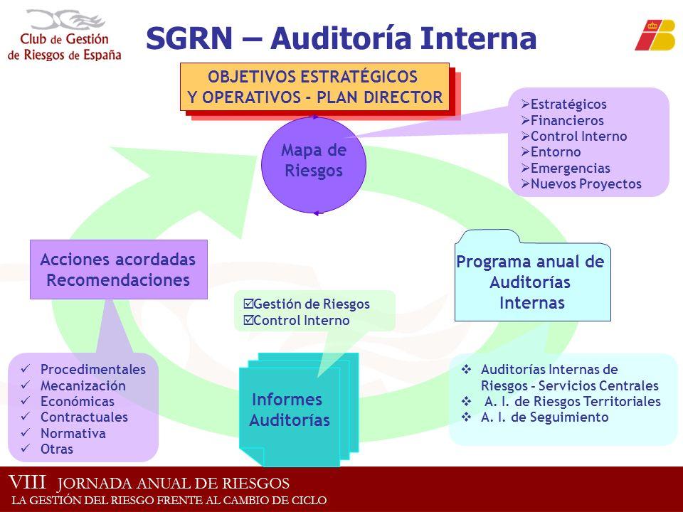SGRN – Auditoría Interna