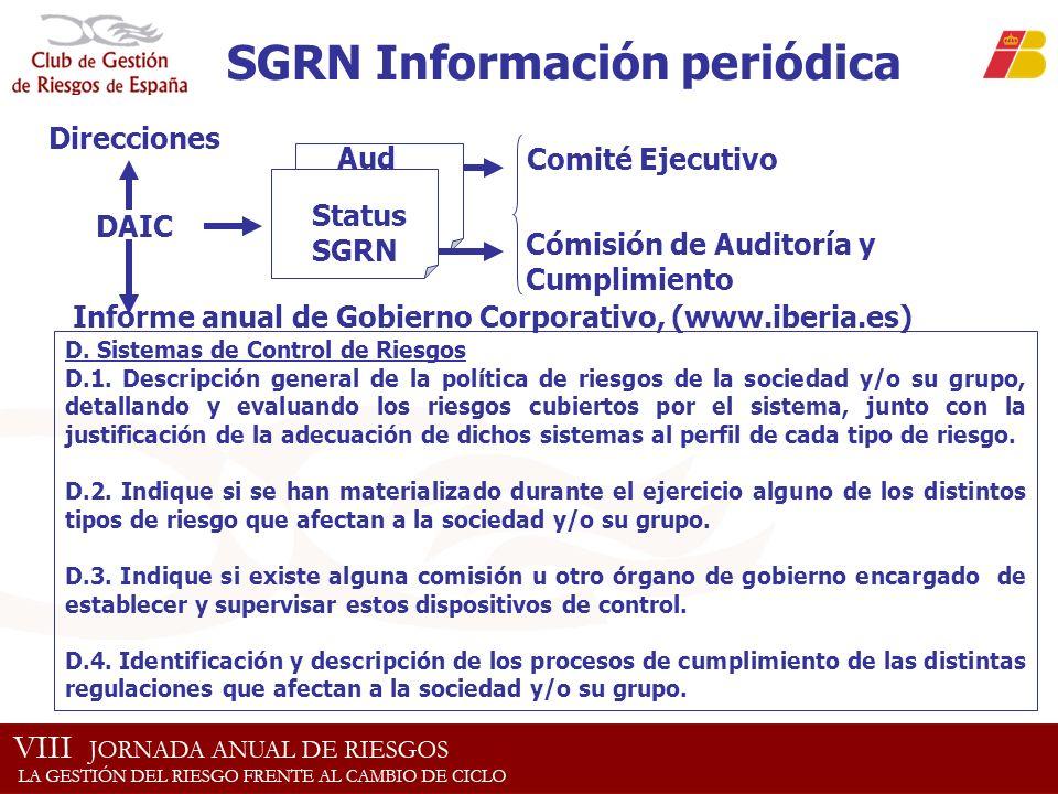 SGRN Información periódica