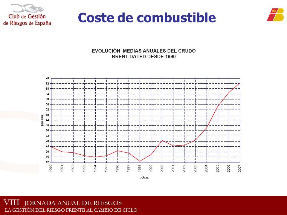 Coste de combustible