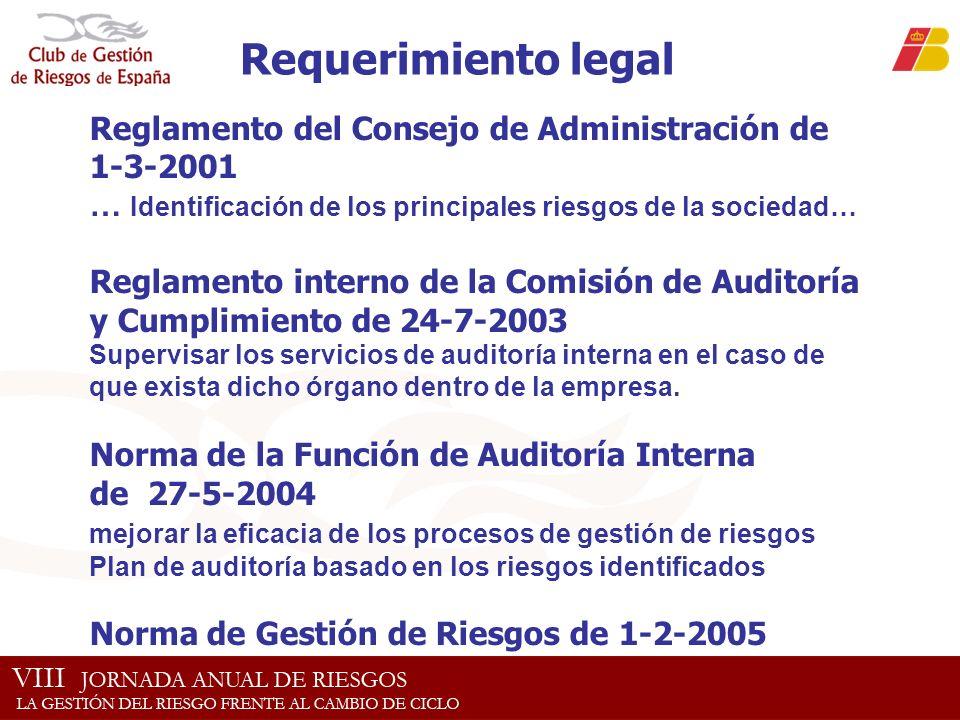 Requerimiento legal Reglamento del Consejo de Administración de
