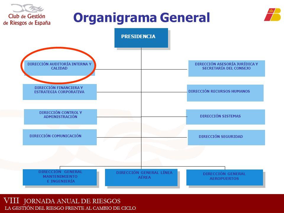 Organigrama General PRESIDENCIA DIRECCIÓN GENERAL MANTENIMIENTO