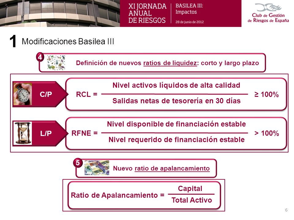 1 Modificaciones Basilea III 4 Nivel requerido de financiación estable