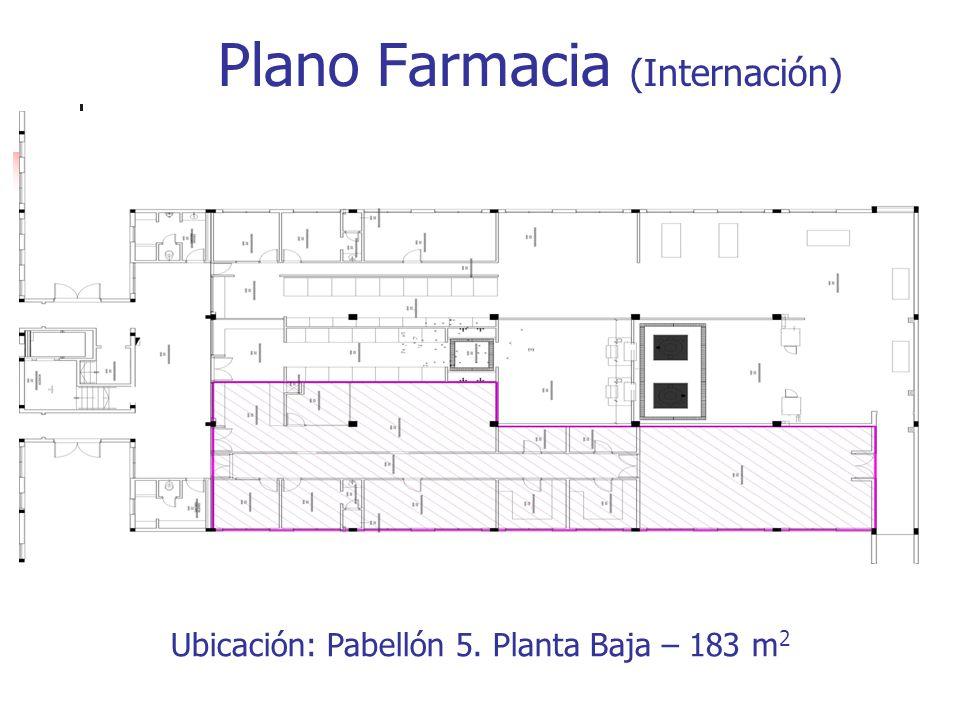 Plano Farmacia (Internación)