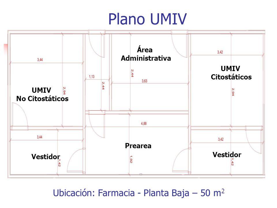 Ubicación: Farmacia - Planta Baja – 50 m2