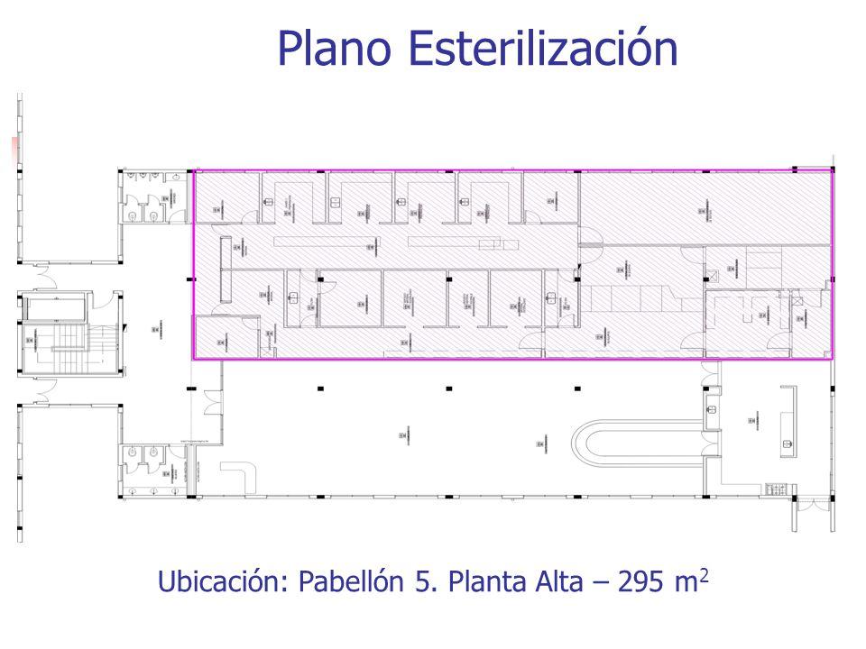 Ubicación: Pabellón 5. Planta Alta – 295 m2