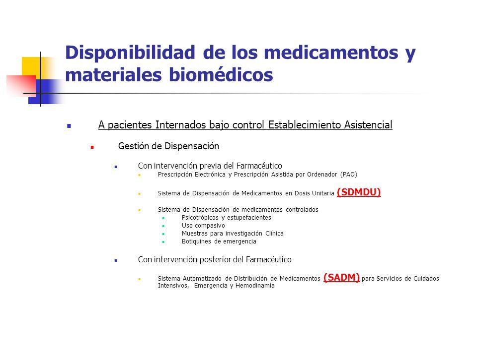 Disponibilidad de los medicamentos y materiales biomédicos