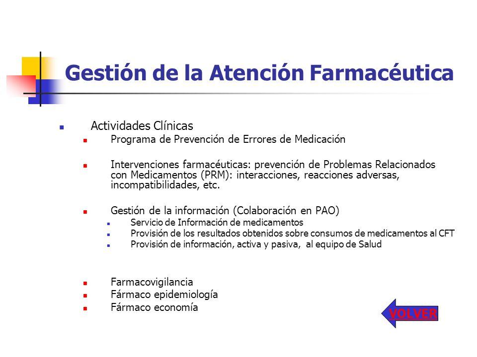Gestión de la Atención Farmacéutica
