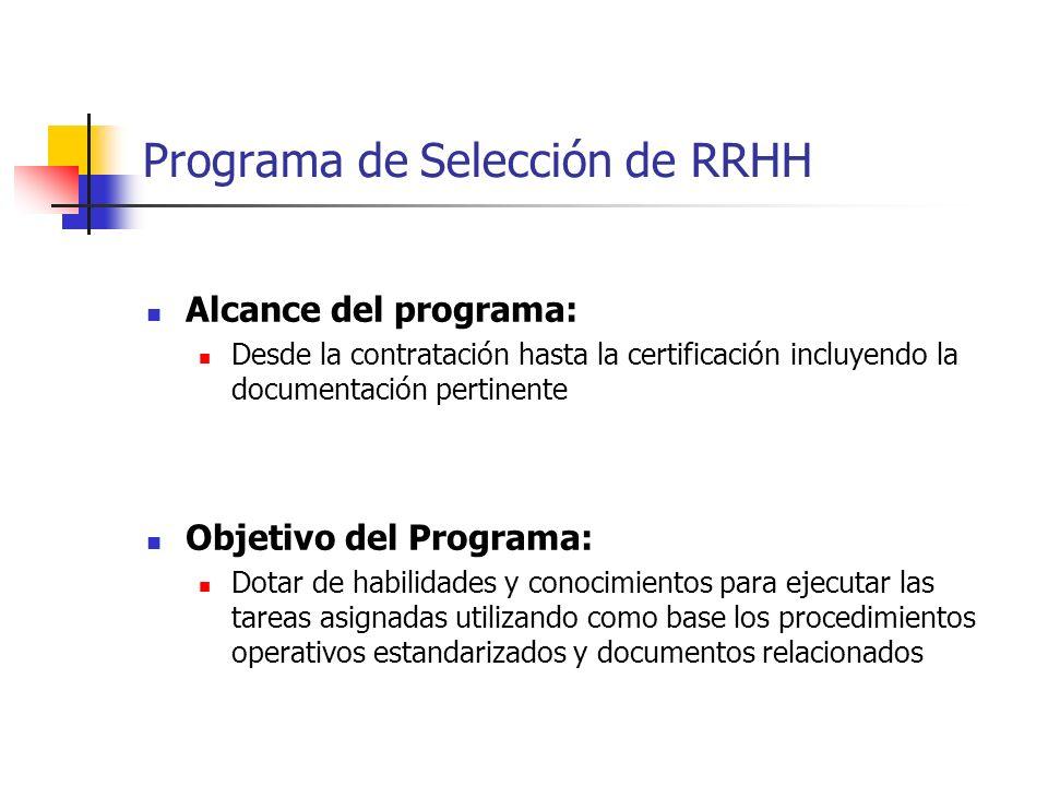 Programa de Selección de RRHH