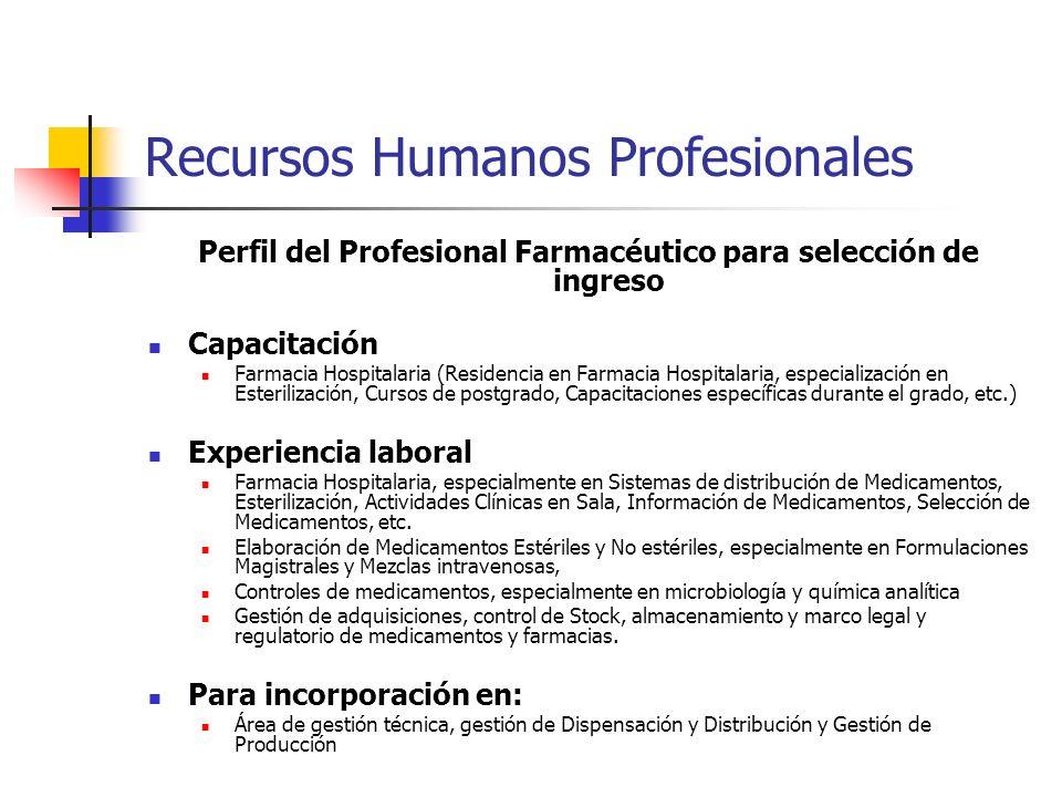 Recursos Humanos Profesionales