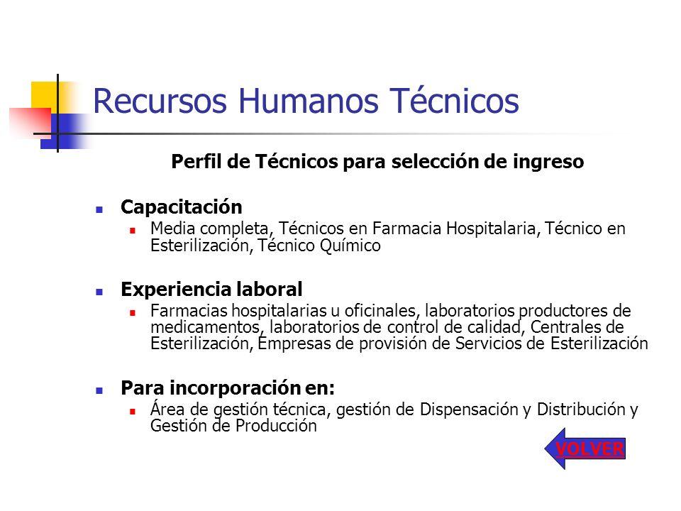 Recursos Humanos Técnicos