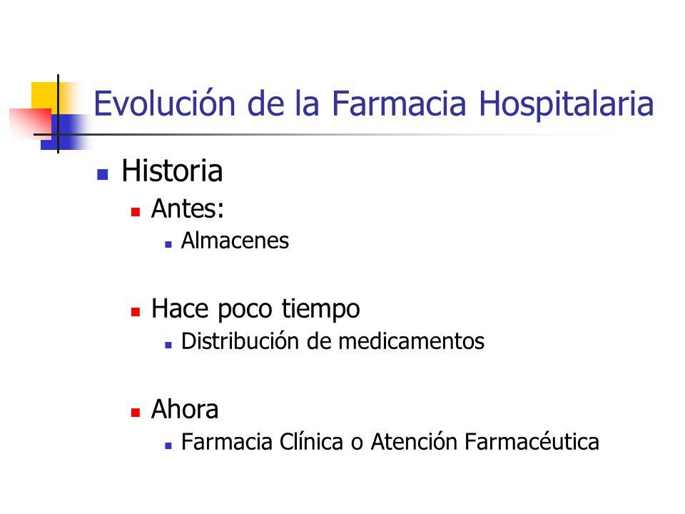Evolución de la Farmacia Hospitalaria