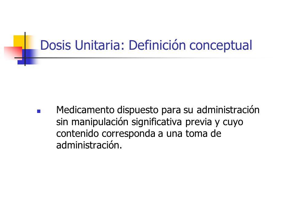 Dosis Unitaria: Definición conceptual