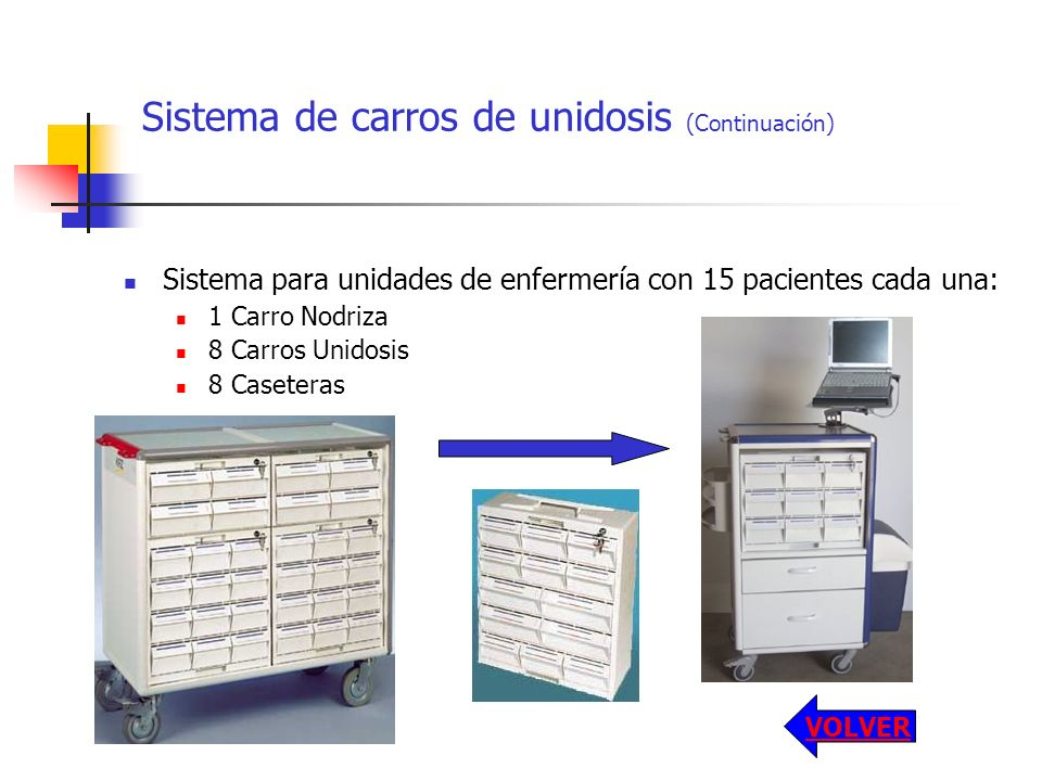 Sistema de carros de unidosis (Continuación)
