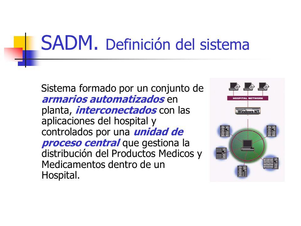 SADM. Definición del sistema