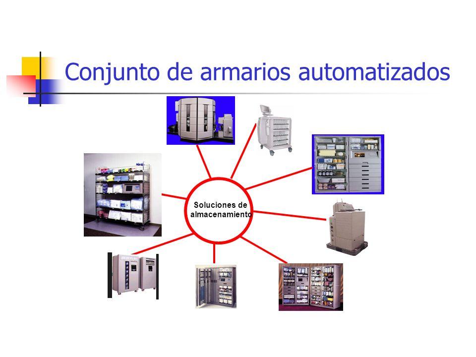 Conjunto de armarios automatizados